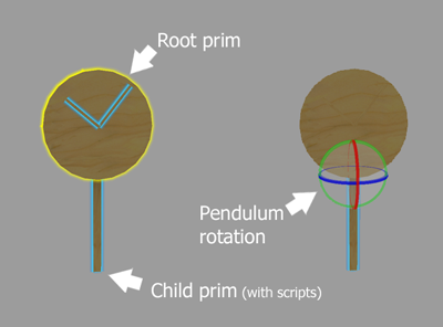 Pendulum construction